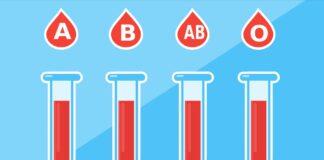 Grupa de sange cel mai afectata de COVID-19. Cine este mai expus pericolului