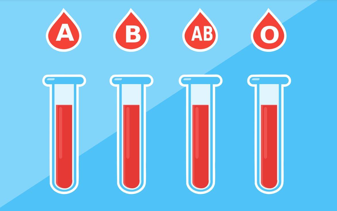 Grupă sanguină - Wikipedia