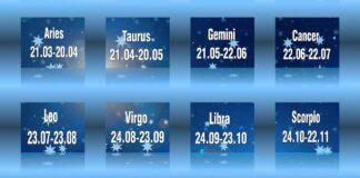 Horoscop joi 24 septembrie 2020. Previziuni complete pentru toate zodiile